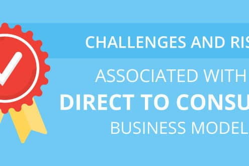 "Blog header in light blue with white text that read, ""Challenges and Risks associated with a Direct to Consumer Business Model"". There is also an abstract ribbon with a checkmark in the middle."
