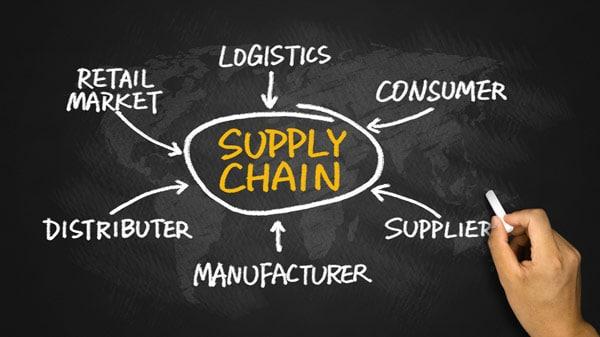 supply chain management 101: consumer, supplier, manufacturer, logistics, retailer